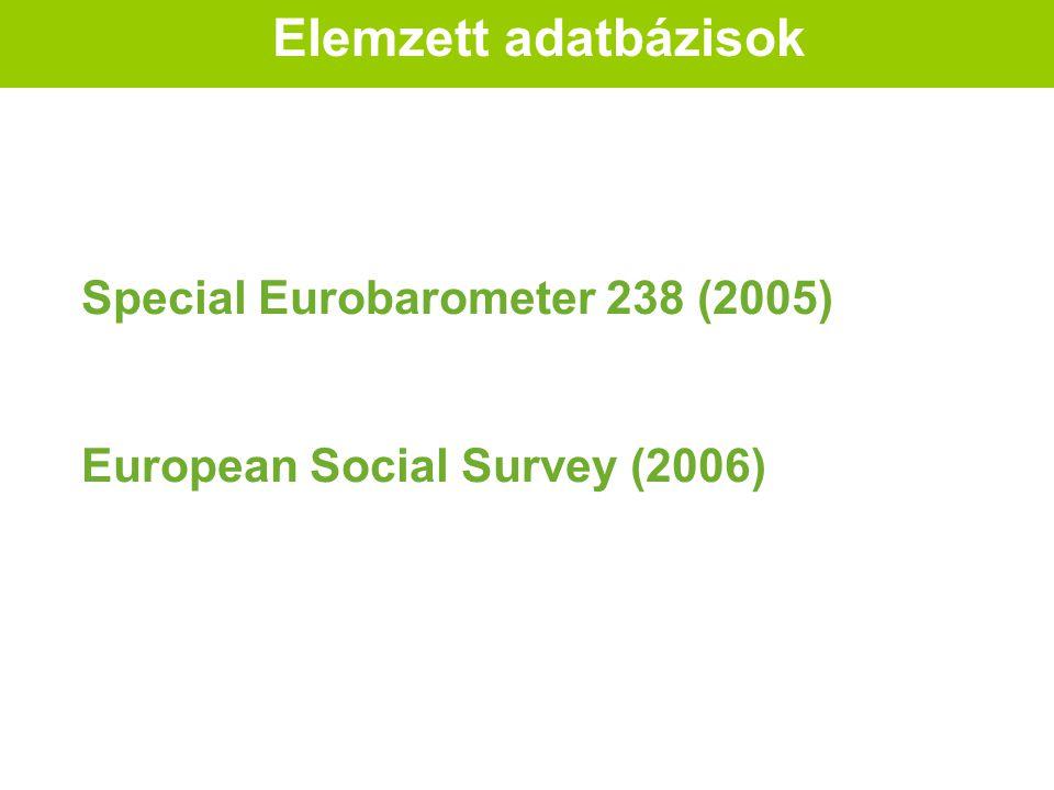 Special Eurobarometer 238 (2005) European Social Survey (2006) Elemzett adatbázisok
