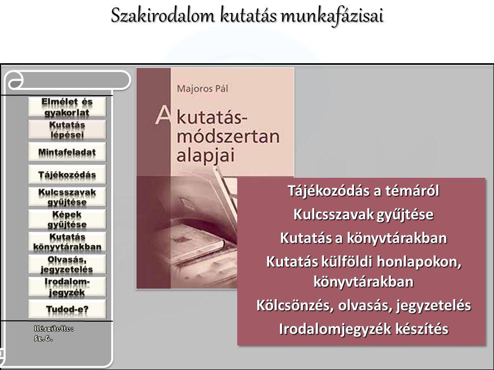Tájékozódás a témáról Kulcsszavak gyűjtése Kutatás a könyvtárakban Kutatás külföldi honlapokon, könyvtárakban Kölcsönzés, olvasás, jegyzetelés Irodalomjegyzék készítés Tájékozódás a témáról Kulcsszavak gyűjtése Kutatás a könyvtárakban Kutatás külföldi honlapokon, könyvtárakban Kölcsönzés, olvasás, jegyzetelés Irodalomjegyzék készítés Szakirodalom kutatás munkafázisai