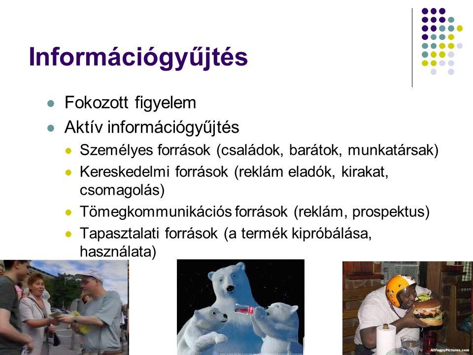 Információgyűjtés  Fokozott figyelem  Aktív információgyűjtés  Személyes források (családok, barátok, munkatársak)  Kereskedelmi források (reklám eladók, kirakat, csomagolás)  Tömegkommunikációs források (reklám, prospektus)  Tapasztalati források (a termék kipróbálása, használata)