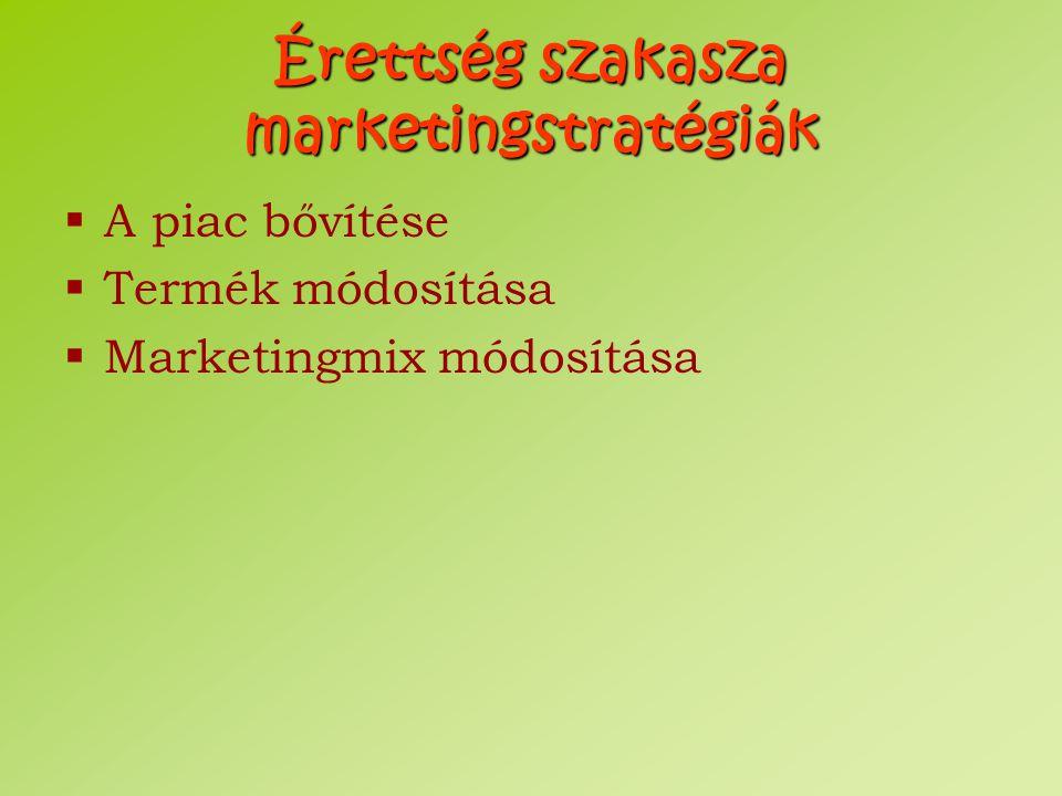 Érettség szakasza marketingstratégiák  A piac bővítése  Termék módosítása  Marketingmix módosítása