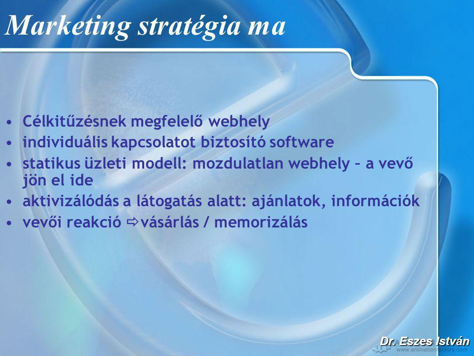 Dr. Eszes István Marketing stratégia ma •Célkitűzésnek megfelelő webhely •individuális kapcsolatot biztosító software •statikus üzleti modell: mozdula