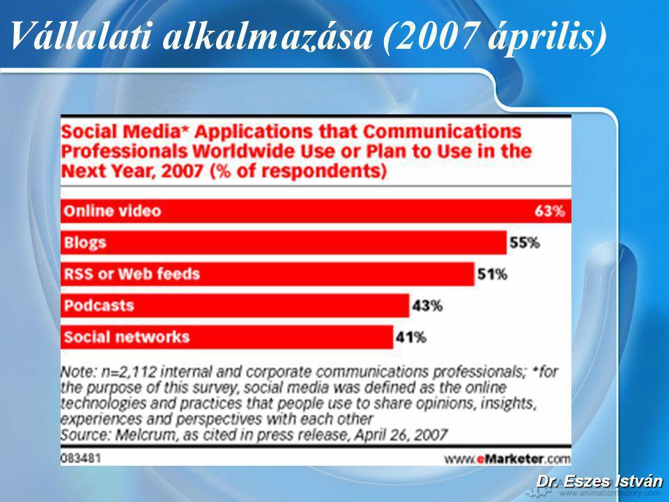 Dr. Eszes István Vállalati alkalmazása (2007 április)