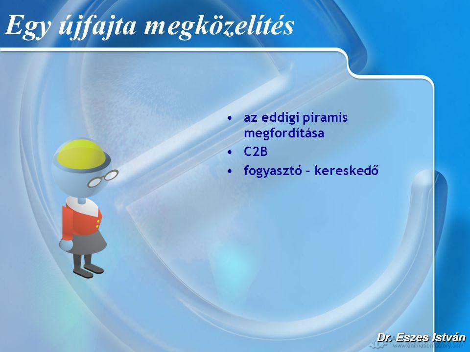 Dr. Eszes István Egy újfajta megközelítés •az eddigi piramis megfordítása •C2B •fogyasztó - kereskedő