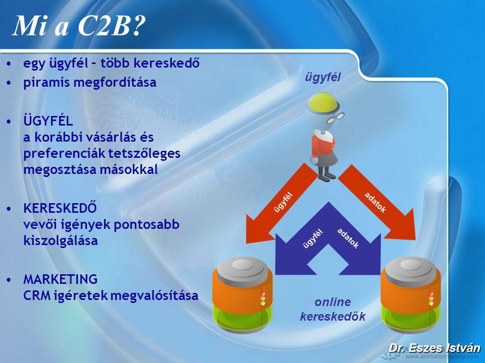 Dr. Eszes István Mi a C2B.