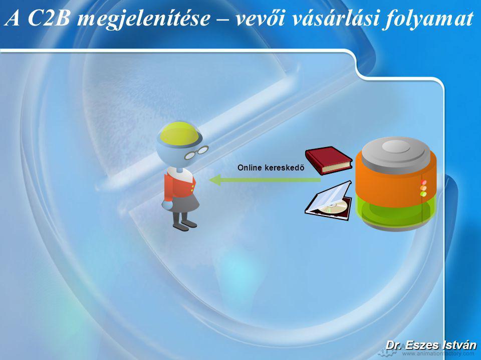 Dr. Eszes István A C2B megjelenítése – vevői vásárlási folyamat Online kereskedő