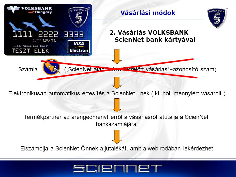 """Vásárlási módok 2. Vásárlás VOLKSBANK ScienNet bank kártyával Számla (""""ScienNet ajánlásával létrejött vásárlás""""+azonosító szám) Elektronikusan automat"""