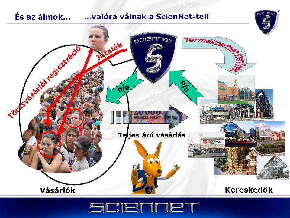És az álmok… Vásárlók Kereskedők Törzsvásárlói regisztráció Teljes árú vásárlás % % Jutalék …valóra válnak a ScienNet-tel!