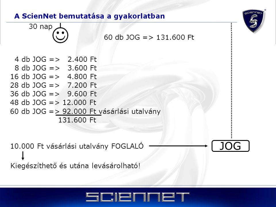 4 db JOG => 2.400 Ft 8 db JOG => 3.600 Ft 16 db JOG => 4.800 Ft 28 db JOG => 7.200 Ft 36 db JOG => 9.600 Ft 48 db JOG => 12.000 Ft 60 db JOG => 92.000