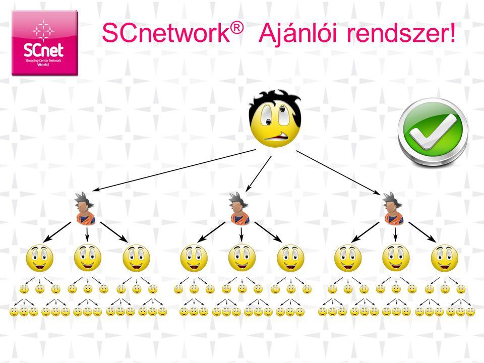 SCnetwork ® Ajánlói rendszer!