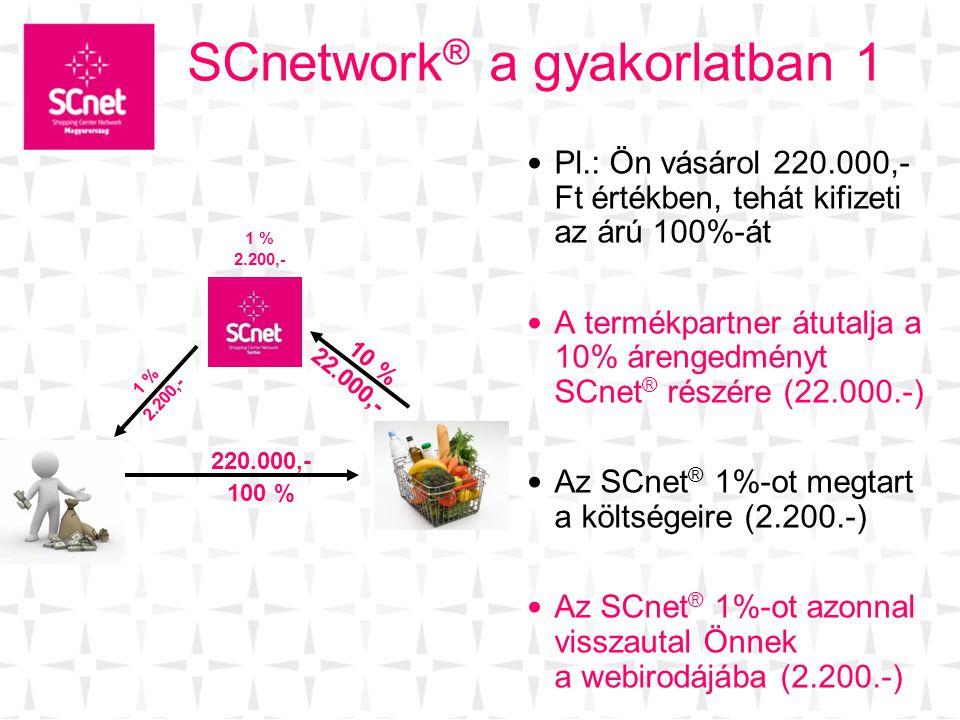 SCnetwork ® a gyakorlatban 1 • Pl.: Ön vásárol 220.000,- Ft értékben, tehát kifizeti az árú 100%-át • A termékpartner átutalja a 10% árengedményt SCne