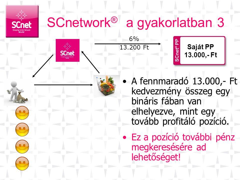 SCnetwork ® a gyakorlatban 3 •A fennmaradó 13.000,- Ft kedvezmény összeg egy bináris fában van elhelyezve, mint egy tovább profitáló pozíció. •Ez a po