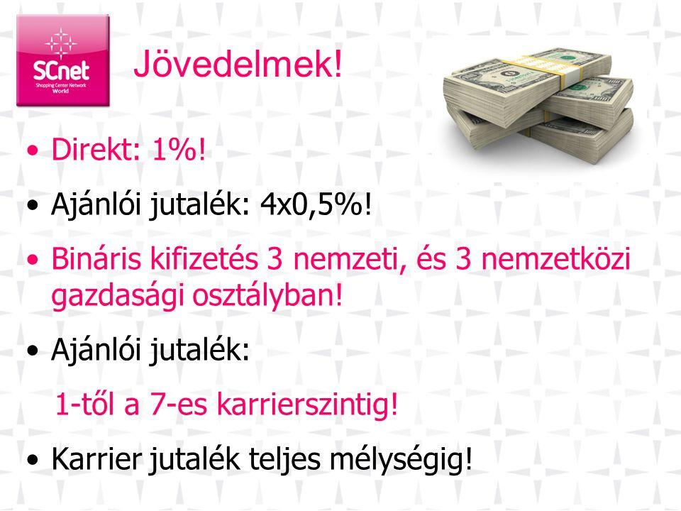 Jövedelmek! •Direkt: 1%! •Ajánlói jutalék: 4x0,5%! •Bináris kifizetés 3 nemzeti, és 3 nemzetközi gazdasági osztályban! •Ajánlói jutalék: 1-től a 7-es