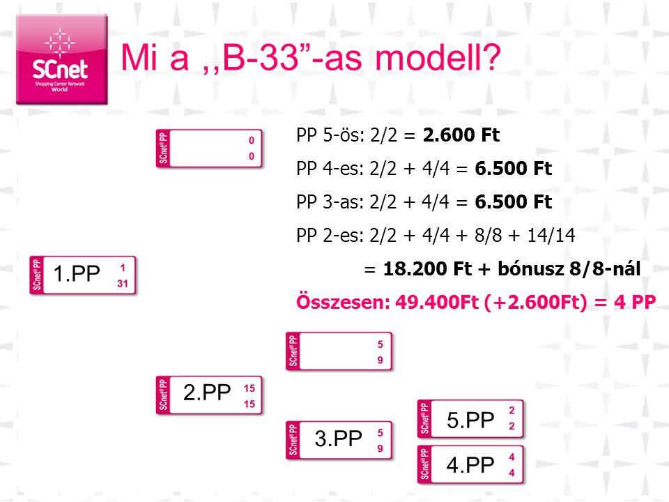 """Mi a,,B-33""""-as modell? PP 5-ös: 2/2 = 2.600 Ft PP 4-es: 2/2 + 4/4 = 6.500 Ft PP 3-as: 2/2 + 4/4 = 6.500 Ft PP 2-es: 2/2 + 4/4 + 8/8 + 14/14 = 18.200 F"""