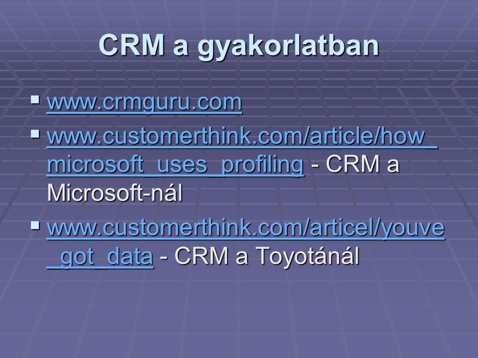 CRM a gyakorlatban  www.crmguru.com www.crmguru.com  www.customerthink.com/article/how_ microsoft_uses_profiling - CRM a Microsoft-nál www.customert