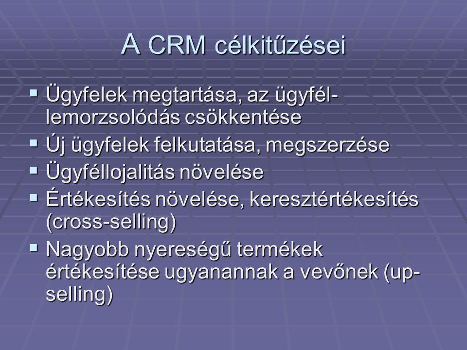 A vevői életciklus és a hozzá kapcsolódó vállalati funkcionális tevékenységek Potenciális ügyfél ÉrdeklődőAktív ügyfél Potenciális ügyfél Lemorzsolódott ügyfél Marketing kampányok Akvizíciós tevékenységek Marketing kampányra érkező visszajelzés Érdeklődés regisztrálása Megrendelés Első vásárlás Folyamatos vásárlás Cross- selling kampányok Hűségakciók Kényszerűsített lemorzsolódás Önkéntes lemorzsolódás Kapcsolat megszűnése Vissza- csábító kampá- nyok