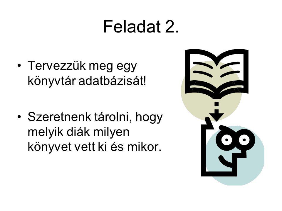 Feladat 2. •Tervezzük meg egy könyvtár adatbázisát! •Szeretnenk tárolni, hogy melyik diák milyen könyvet vett ki és mikor.