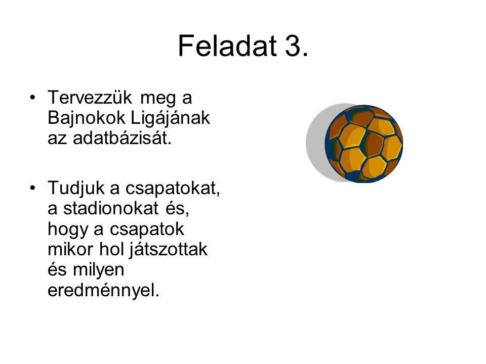 Feladat 3. •Tervezzük meg a Bajnokok Ligájának az adatbázisát. •Tudjuk a csapatokat, a stadionokat és, hogy a csapatok mikor hol játszottak és milyen