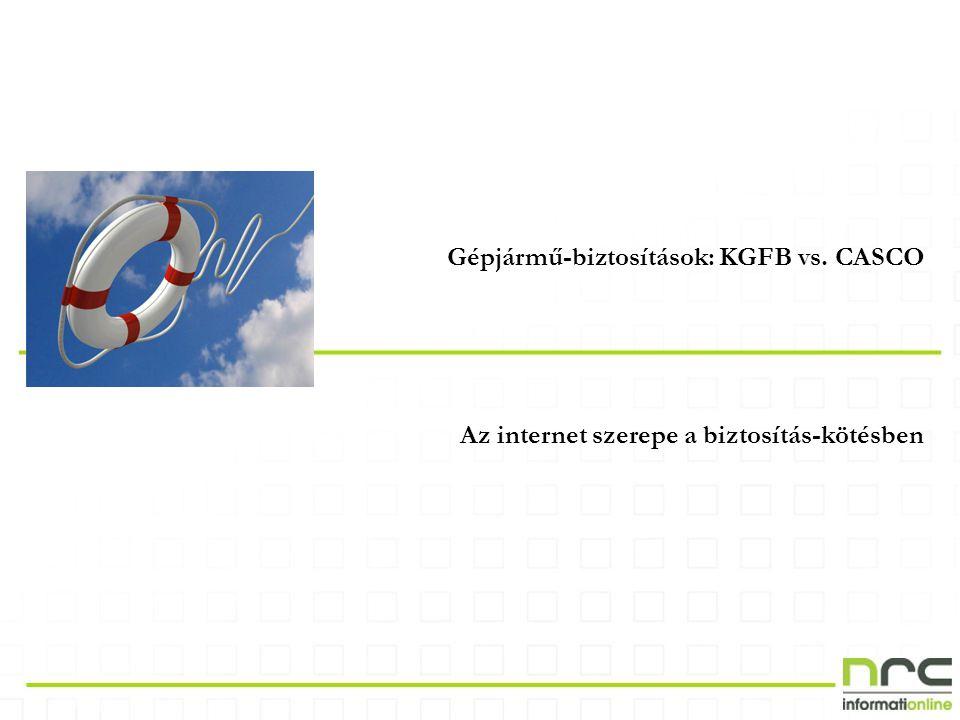 Gépjármű-biztosítások: KGFB vs. CASCO Az internet szerepe a biztosítás-kötésben