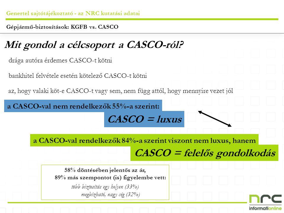 Genertel sajtótájékoztató - az NRC kutatási adatai Mit gondol a célcsoport a CASCO-ról? drága autóra érdemes CASCO-t kötni bankhitel felvétele esetén