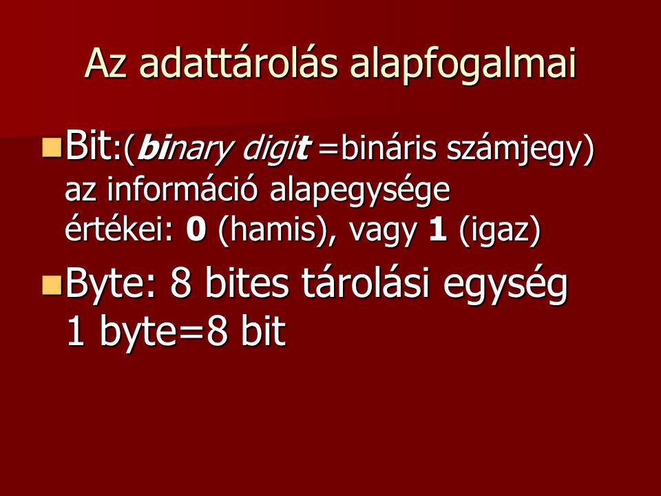 Az adattárolás alapfogalmai  Bit :(binary digit =bináris számjegy) az információ alapegysége értékei: 0 (hamis), vagy 1 (igaz)  Byte: 8 bites tárolási egység 1 byte=8 bit