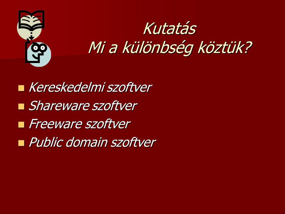 Kutatás Mi a különbség köztük?  Kereskedelmi szoftver  Shareware szoftver  Freeware szoftver  Public domain szoftver
