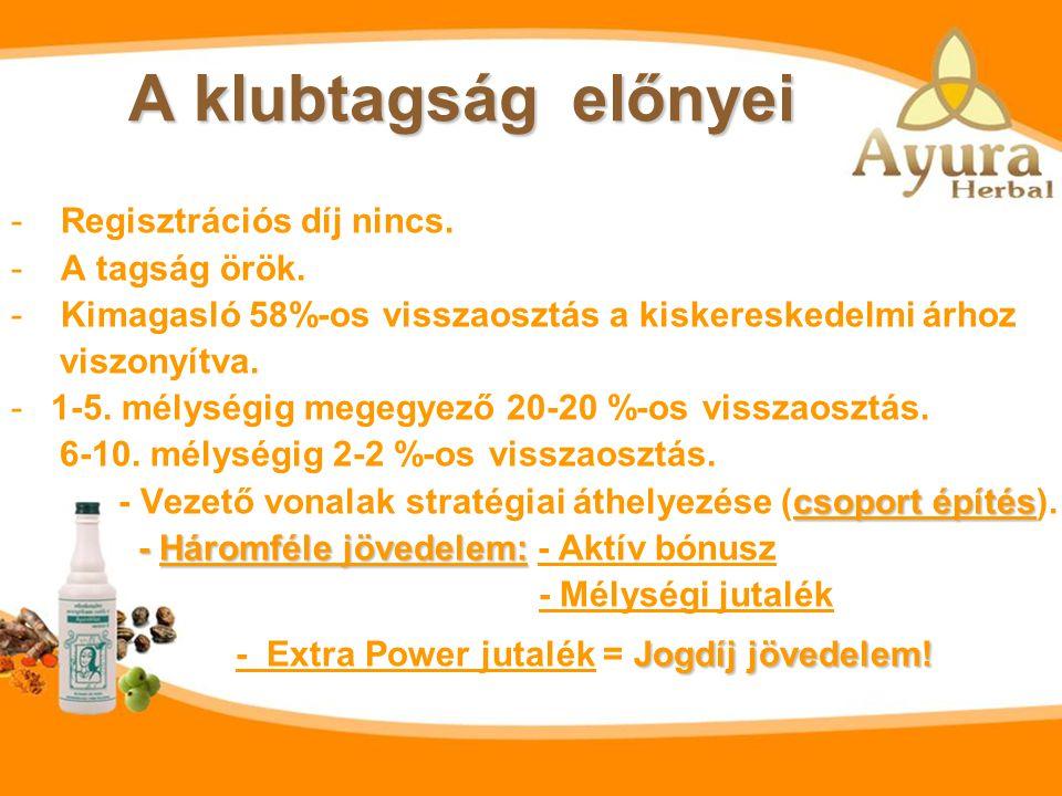 Küldetés •Az Ayura Herbál Kft Küldetése: • Fogyasztói klubok létrehozása azzal a céllal, hogy az emberek minél kedvezőbb áron őrizhessék meg egészségü