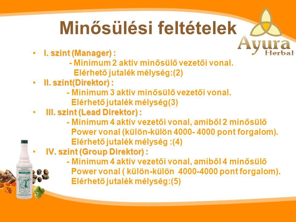 Jövedelmek és feltételek Jövedelmek és feltételek - Jutalék alap 1.750 Ft/flakon/500 ml/10 pont. - Jutalék alap 1.750 Ft/flakon/500 ml/10 pont. - Aktí