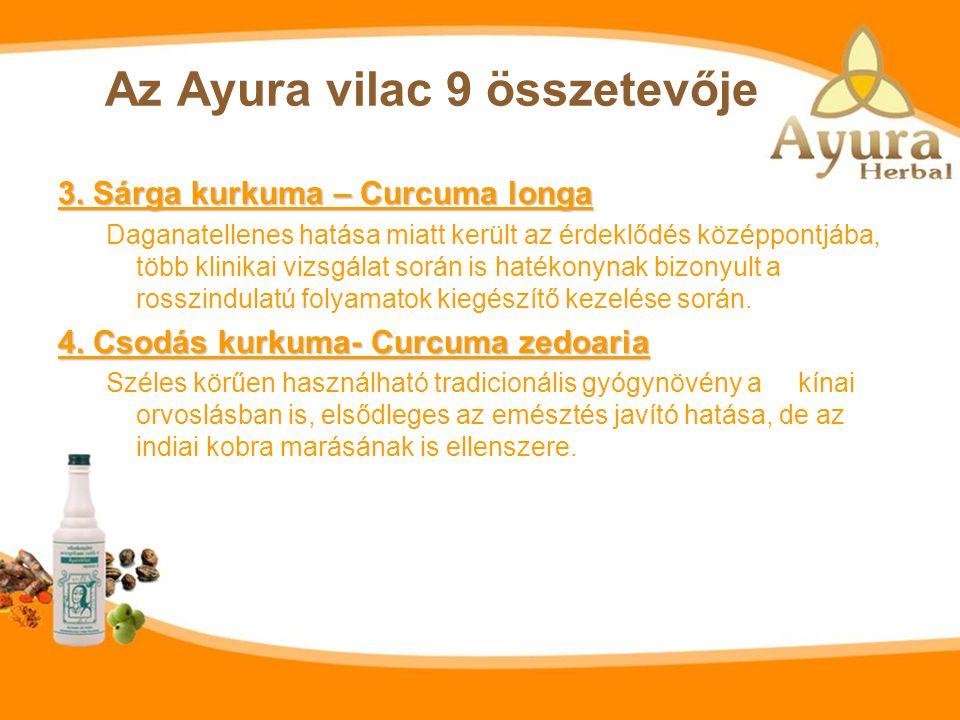 Az Ayura vilac 9 összetevője 1. Amla, indiai pöszméte –Phyllanthus emblica Széles körben használt, magas C-vitamin tartalmú, gyulladáscsökkentő, emész