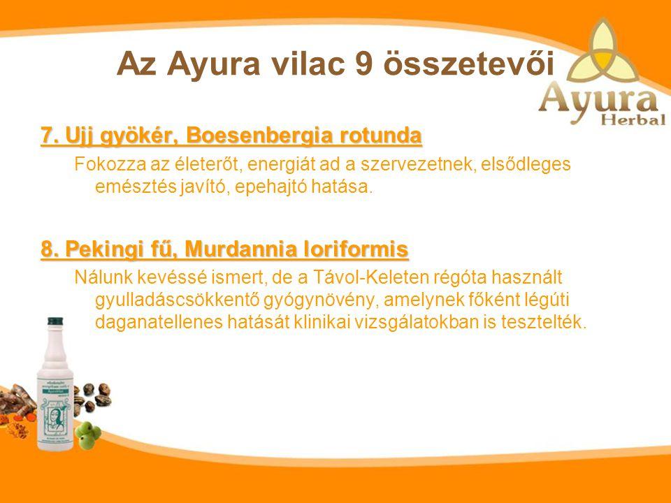 Az Ayura vilac 9 összetevője 5.Pecsétviasz gomba, Ganoderma lucidum A gyógygombát egyszerűen csak a gyógynövények királyának, a halhatatlanság gyógynö