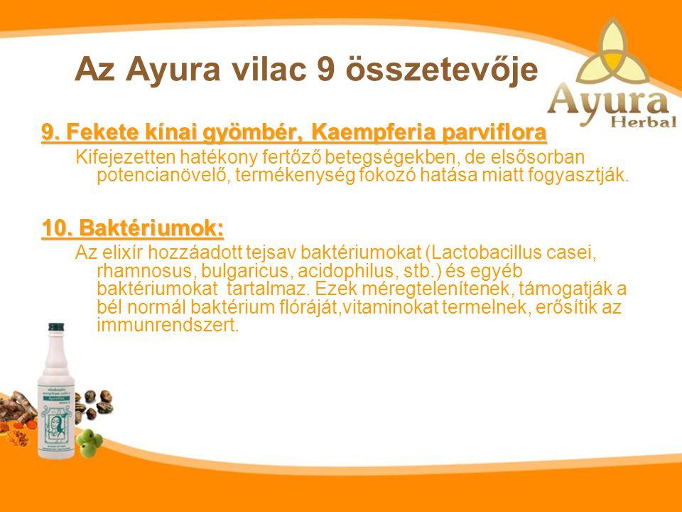 Az Ayura vilac 9 összetevői 7. Ujj gyökér, Boesenbergia rotunda Fokozza az életerőt, energiát ad a szervezetnek, elsődleges emésztés javító, epehajtó