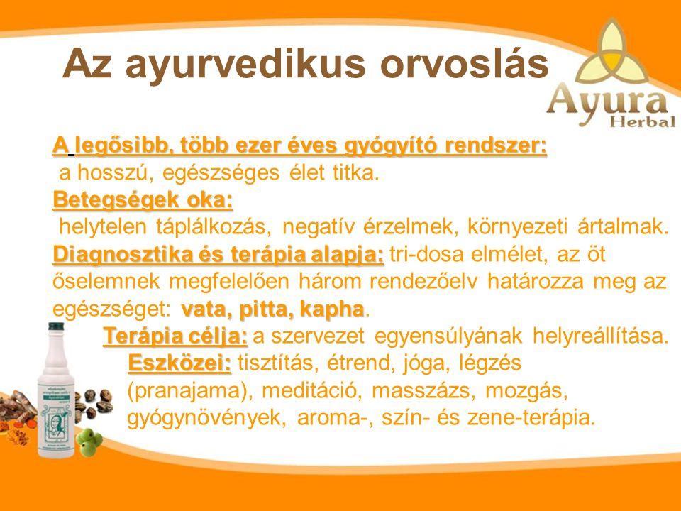Az ayurvedikus orvoslás A legősibb, több ezer éves gyógyító rendszer: A legősibb, több ezer éves gyógyító rendszer: a hosszú, egészséges élet titka.
