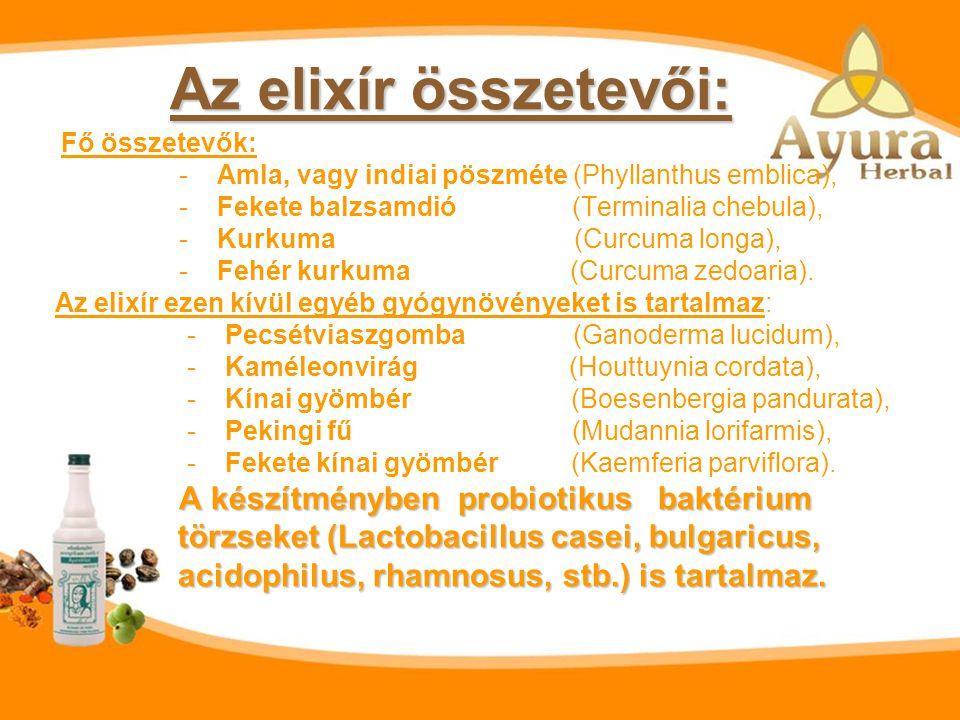 Az elixír összetevői: Fő összetevők: - Amla, vagy indiai pöszméte (Phyllanthus emblica), - Fekete balzsamdió (Terminalia chebula), - Kurkuma (Curcuma longa), - Fehér kurkuma (Curcuma zedoaria).