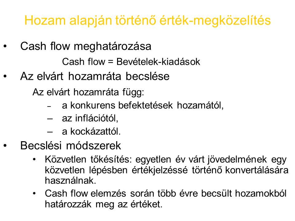 Hozam alapján történő érték-megközelítés •Cash flow meghatározása Cash flow = Bevételek-kiadások •Az elvárt hozamráta becslése Az elvárt hozamráta füg