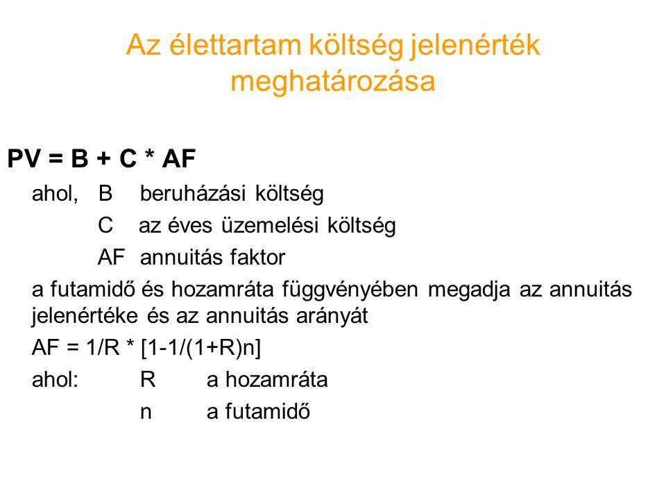 Az élettartam költség jelenérték meghatározása PV = B + C * AF ahol, Bberuházási költség C az éves üzemelési költség AFannuitás faktor a futamidő és h