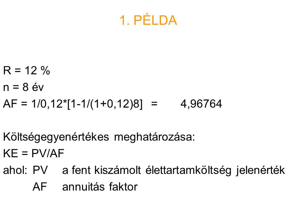 1. PÉLDA R = 12 % n = 8 év AF = 1/0,12*[1-1/(1+0,12)8]=4,96764 Költségegyenértékes meghatározása: KE = PV/AF ahol:PVa fent kiszámolt élettartamköltség