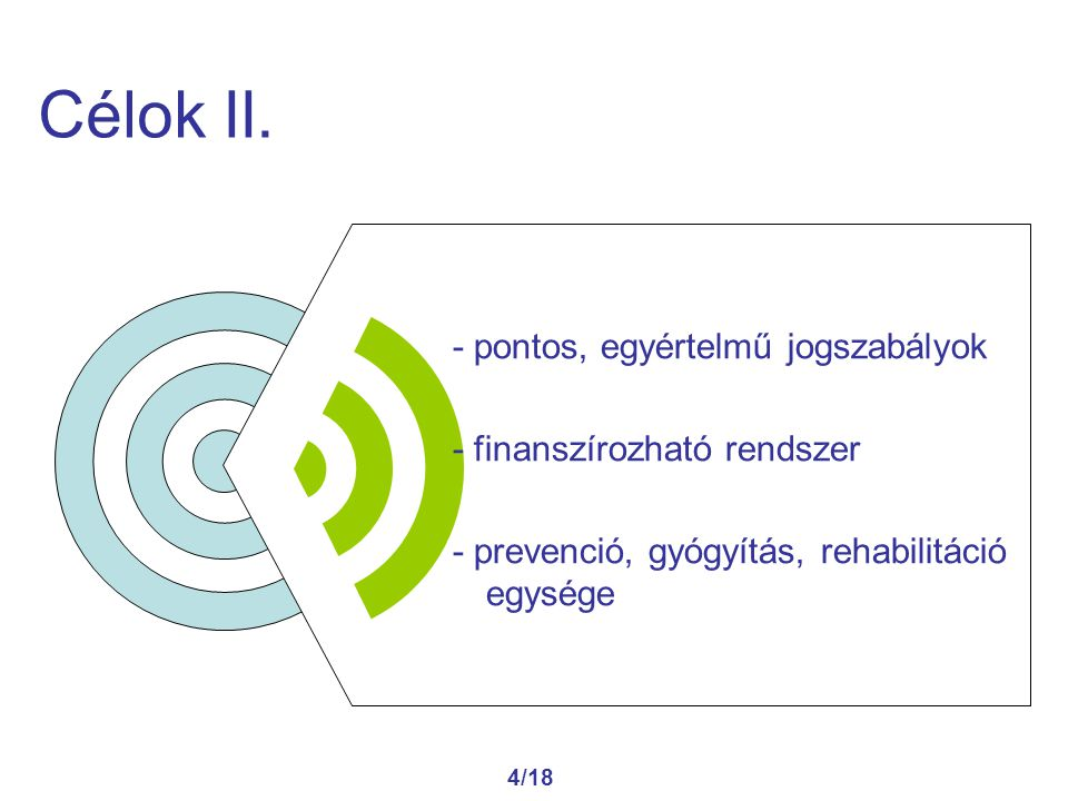 4/18 Célok II. - pontos, egyértelmű jogszabályok - finanszírozható rendszer - prevenció, gyógyítás, rehabilitáció egysége