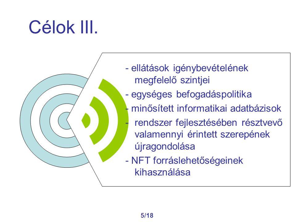 5/18 Célok III. - ellátások igénybevételének megfelelő szintjei - egységes befogadáspolitika - minősített informatikai adatbázisok -rendszer fejleszté