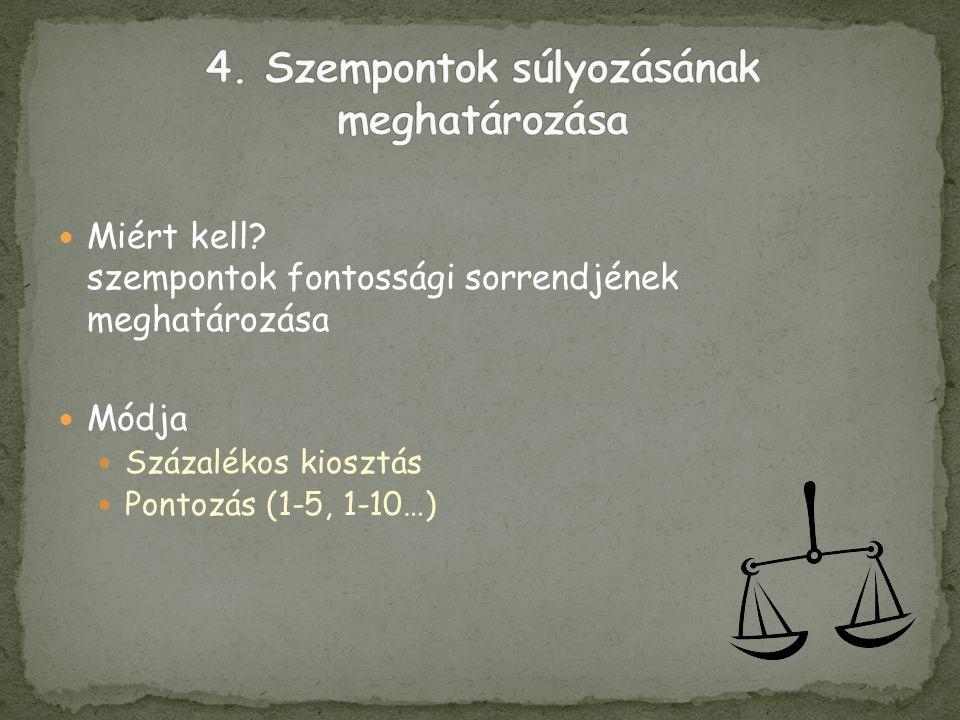  Miért kell? szempontok fontossági sorrendjének meghatározása  Módja  Százalékos kiosztás  Pontozás (1-5, 1-10…)