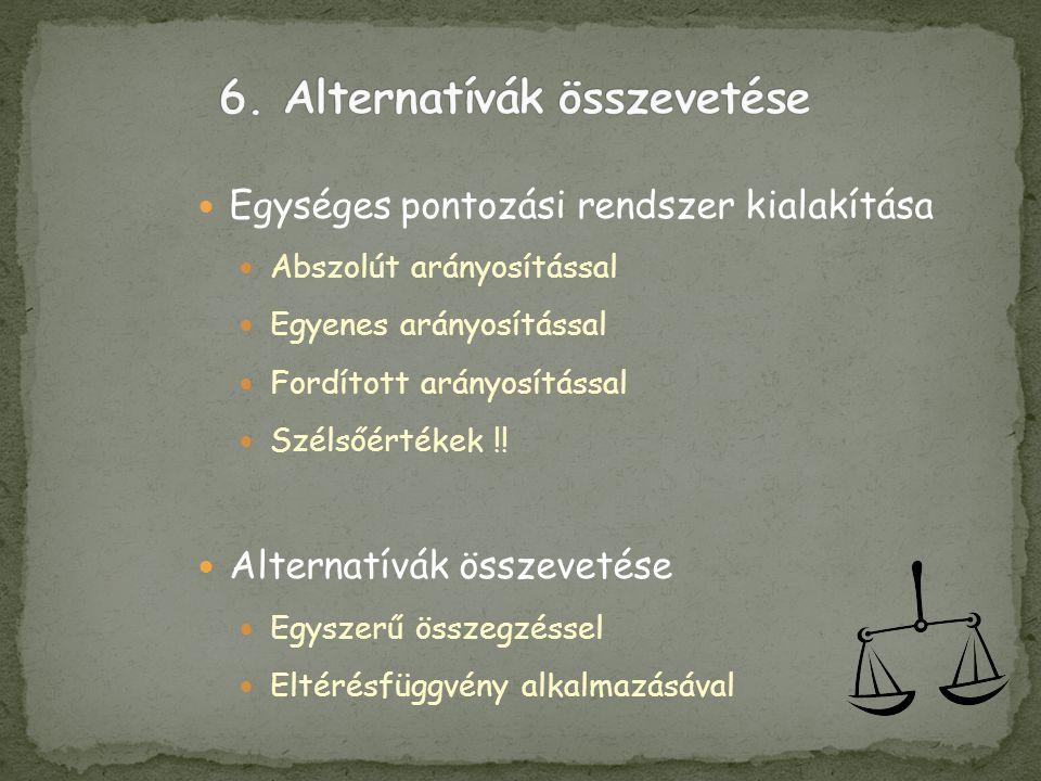  Egységes pontozási rendszer kialakítása  Abszolút arányosítással  Egyenes arányosítással  Fordított arányosítással  Szélsőértékek !!  Alternatí