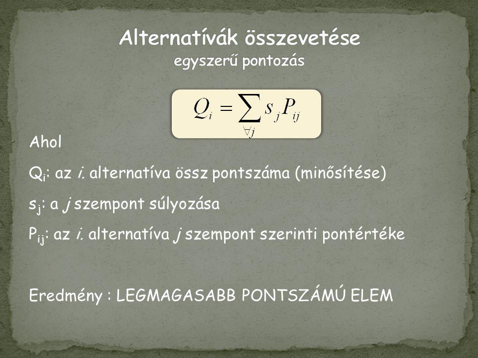 Ahol Q i : az i. alternatíva össz pontszáma (minősítése) s j : a j szempont súlyozása P ij : az i. alternatíva j szempont szerinti pontértéke Eredmény