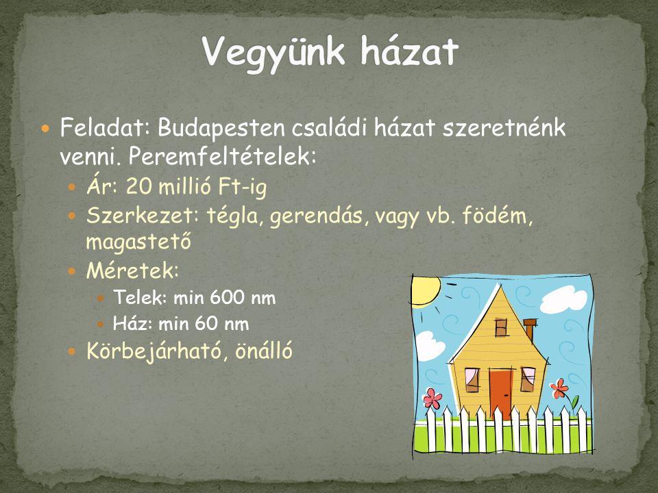  Feladat: Budapesten családi házat szeretnénk venni. Peremfeltételek:  Ár: 20 millió Ft-ig  Szerkezet: tégla, gerendás, vagy vb. födém, magastető 
