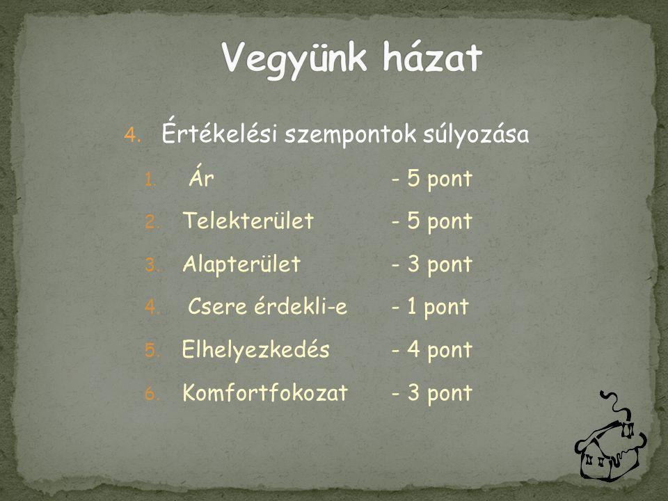 4. Értékelési szempontok súlyozása 1. Ár- 5 pont 2. Telekterület- 5 pont 3. Alapterület- 3 pont 4. Csere érdekli-e- 1 pont 5. Elhelyezkedés- 4 pont 6.