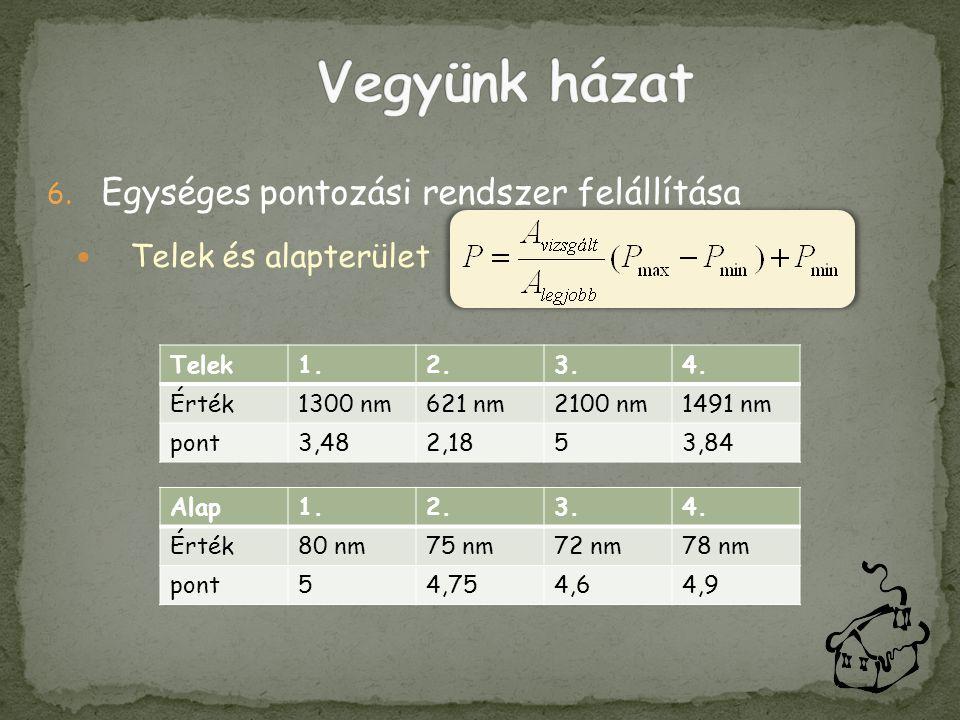 6. Egységes pontozási rendszer felállítása  Telek és alapterület Telek1.2.3.4. Érték1300 nm621 nm2100 nm1491 nm pont3,482,1853,84 Alap1.2.3.4. Érték8