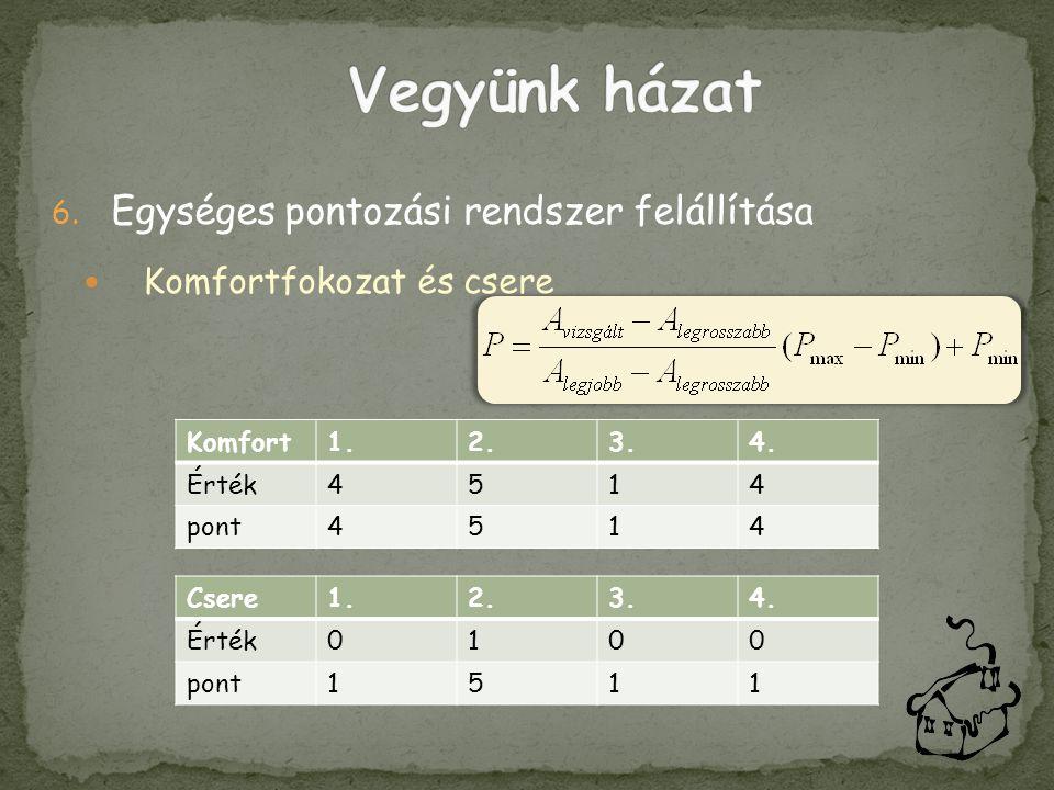 6. Egységes pontozási rendszer felállítása  Komfortfokozat és csere Komfort1.2.3.4. Érték4514 pont4514 Csere1.2.3.4. Érték0100 pont1511