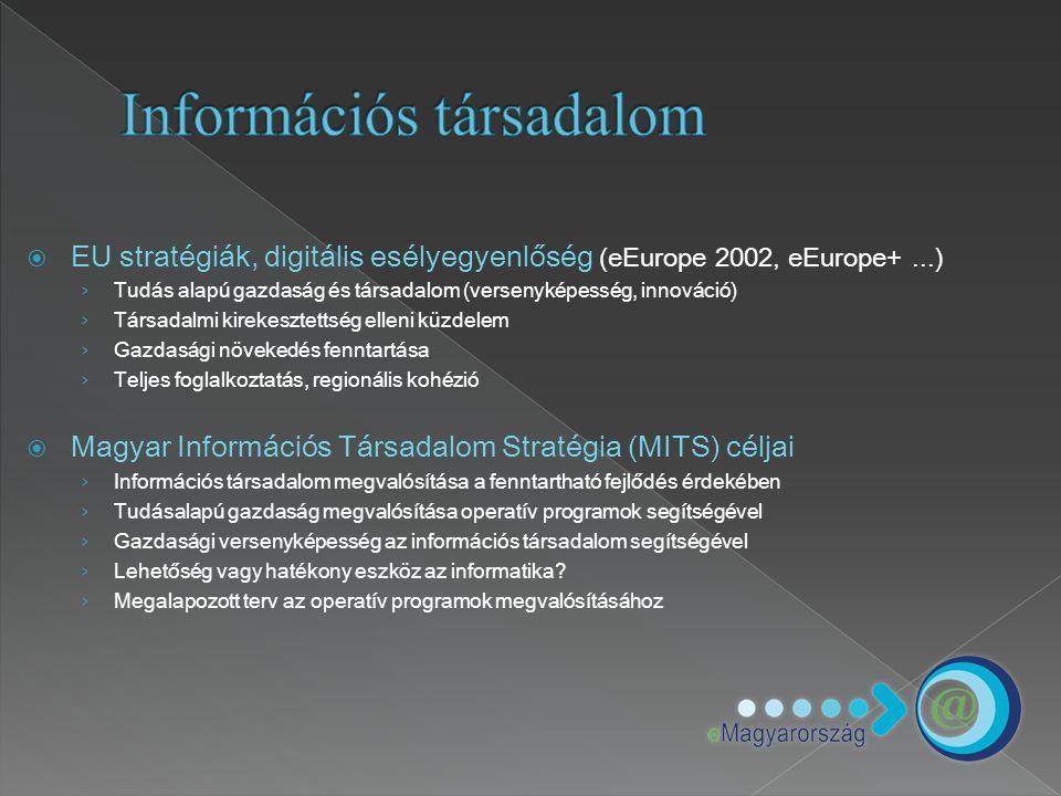  EU stratégiák, digitális esélyegyenlőség (eEurope 2002, eEurope+...) › Tudás alapú gazdaság és társadalom (versenyképesség, innováció) › Társadalmi
