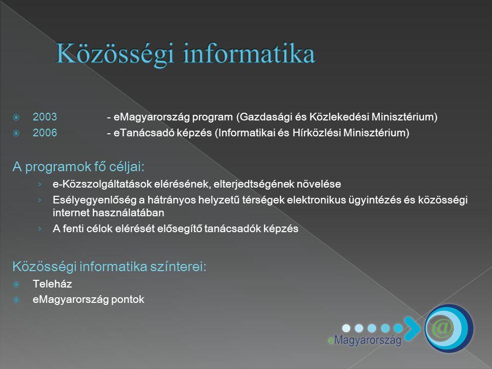  2003 - eMagyarország program (Gazdasági és Közlekedési Minisztérium)  2006- eTanácsadó képzés (Informatikai és Hírközlési Minisztérium) A programok