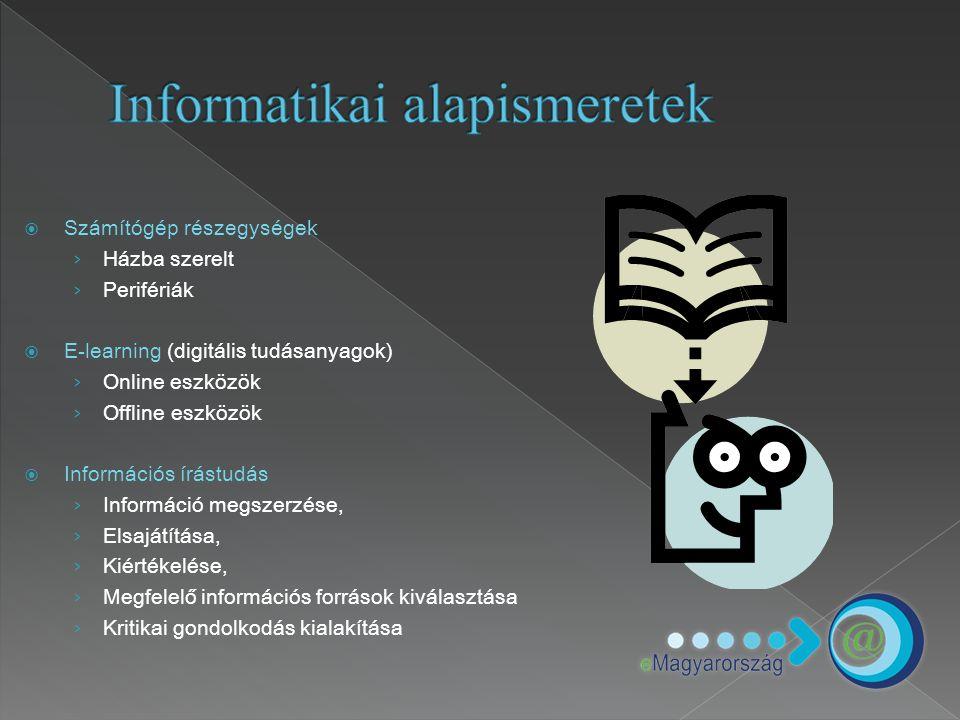  Számítógép részegységek › Házba szerelt › Perifériák  E-learning (digitális tudásanyagok) › Online eszközök › Offline eszközök  Információs írástu