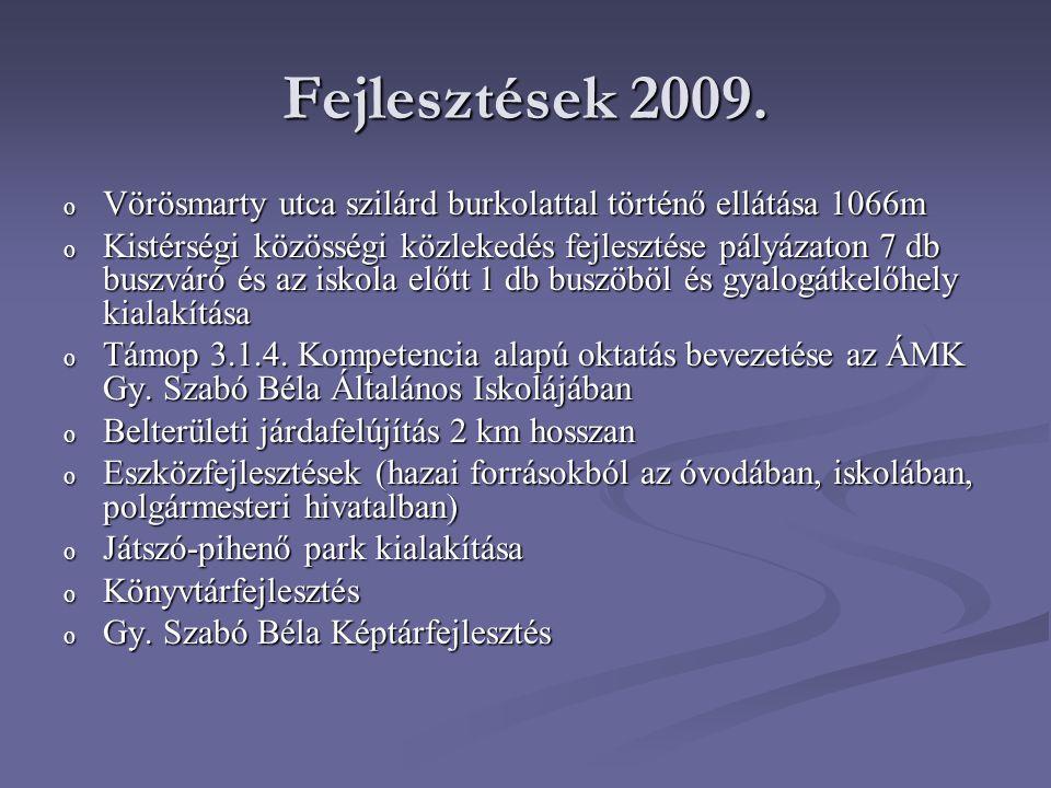 Fejlesztések 2009.