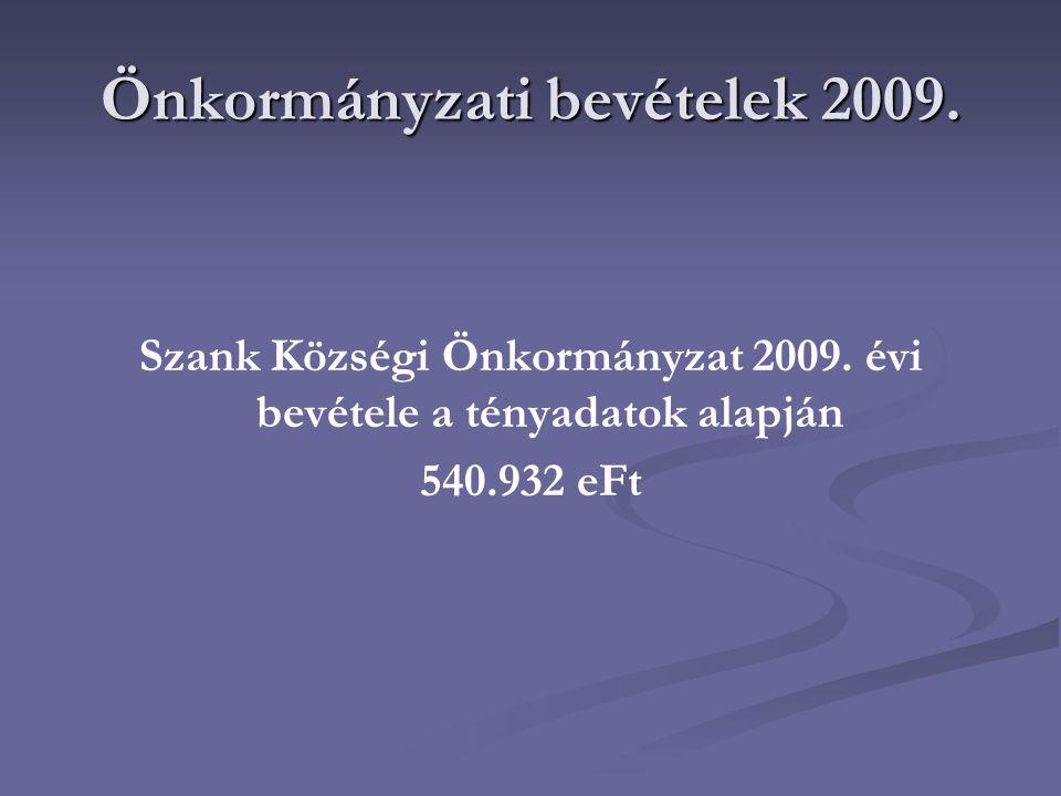 Önkormányzati bevételek 2009. Szank Községi Önkormányzat 2009.