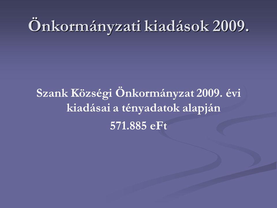 Önkormányzati kiadások 2009. Szank Községi Önkormányzat 2009.